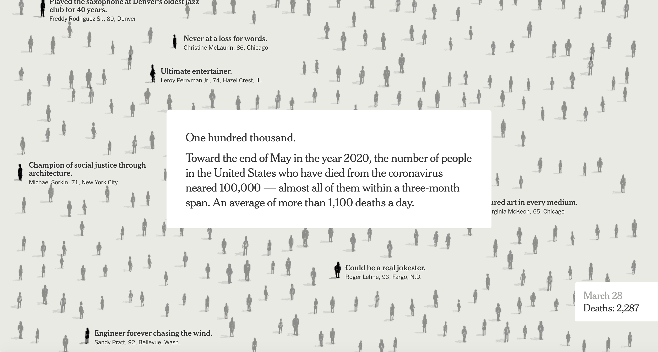 The New York Times Illuminates Lives Lost to COVID-19 in the US