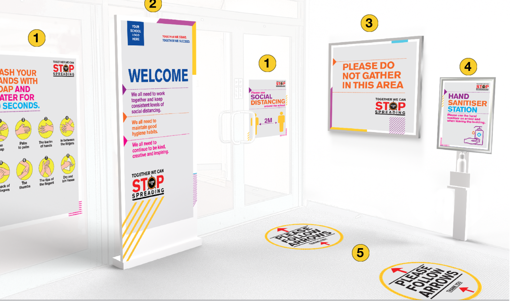 Social Distancing Graphics and Safety Kit for Schools